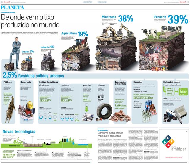 Lixo-no-Mundo.jpg